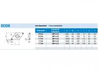 ISO-HM-WSP einseitig CBN 2 Ecken bestückt