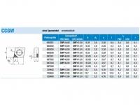 ISO-HM-WSP einseitig CVD
