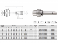 Hydro-Dehnspannfutter lang/schlank HSK-A63 mit KKB