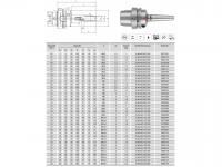 HPH-Dehnspannfutter 3° Multi schlank HSK-A63