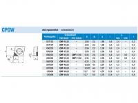 ISO-HM-WSP einseitig CVD eckenbestückt
